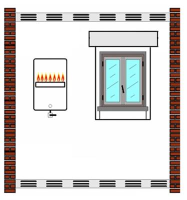کارکرد صحیح و ایمن لوازم گازسوز - تخلیه محصولات احتراق