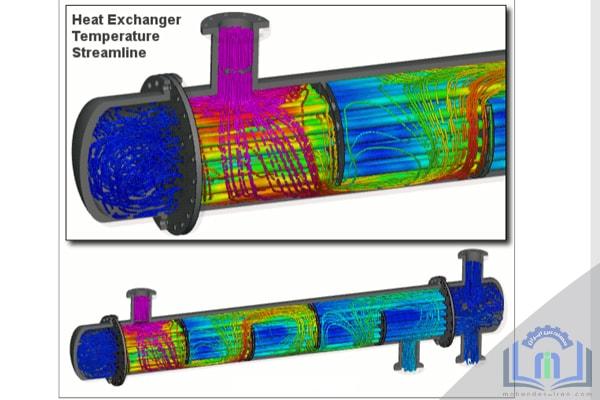 انتخاب مواد برای مبدل های حرارتی - Material Selection of Heat Exchange