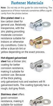 قطعات استاندارد و کاربردی