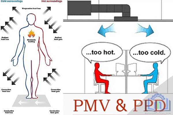 شاخص PMV -  شاخص PPD