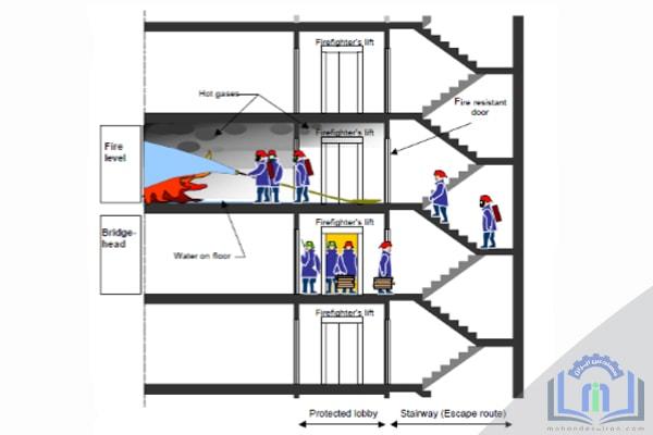آسانسور آتش نشانی