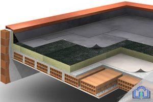 ﻋﺎﻳﻖ ﺑﻨﺪی و ﺗﻨﻈﻴﻢ ﺻﺪا ساختمان های فولادی