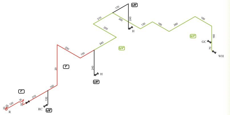 نقشه لوله کشی گاز