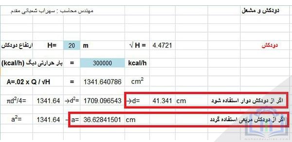 قطر و اندازه دودکش دیگ در موتورخانه - محاسبات قطر و اندازه دودکش دیگ