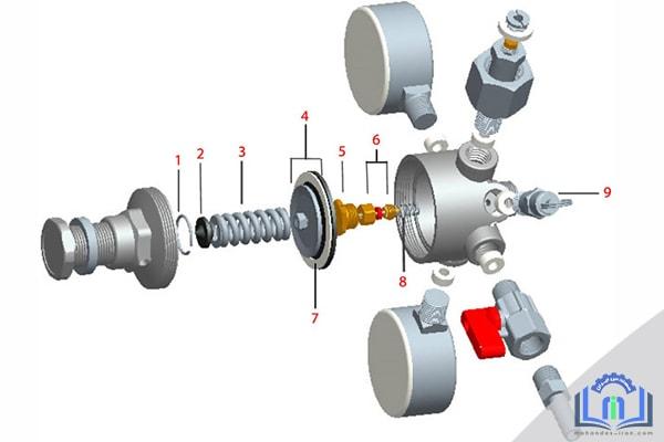 طرز کار رگلاتور گاز